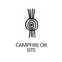 campfire-or-site
