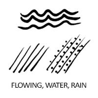 flowing-water-rain