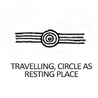 travelling-circle-as-resting-place